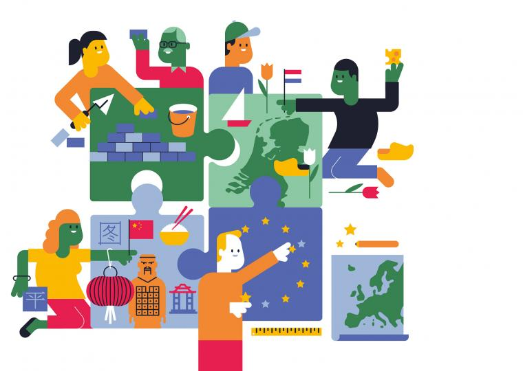 Scenario's voor internationalisering, illustratie